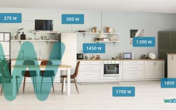 ¿Cómo puedo calcular la potencia eléctrica que necesito en mi vivienda?